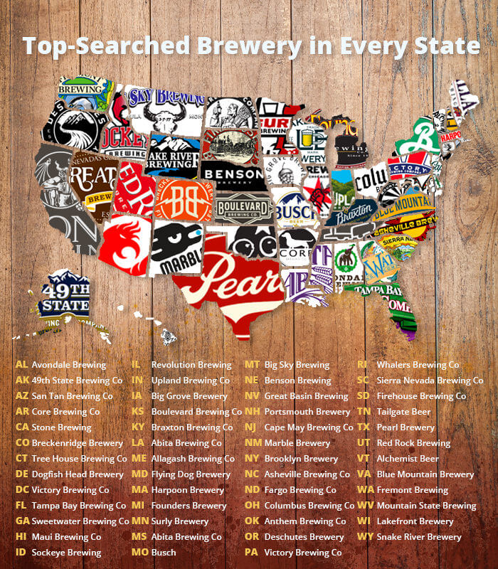 A map of the most searched brewery in every state.